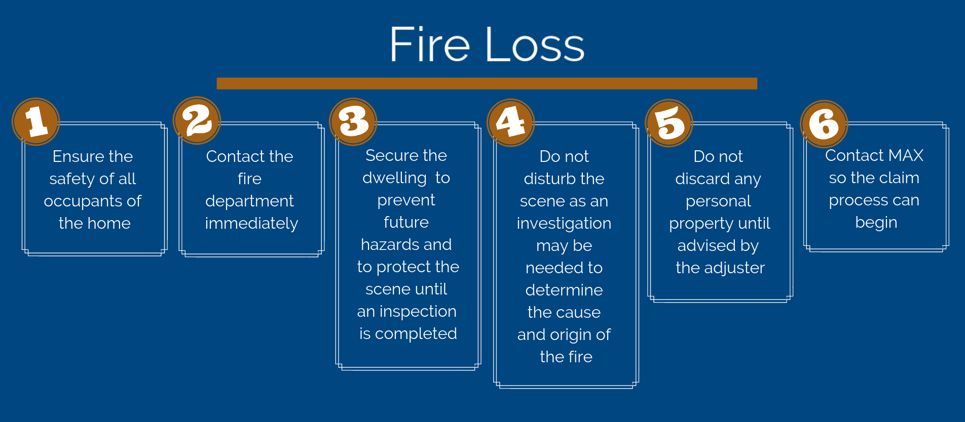 Fire Loss Graphic