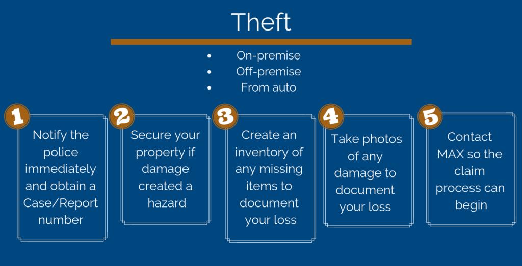 Theft Graphic